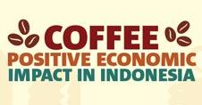 thumb-infografis-Produksi-Kopi-Indonesia