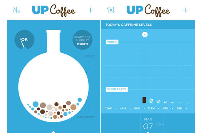 la-dd-caffeine-tracking-app-coffee-lovers-2014-001