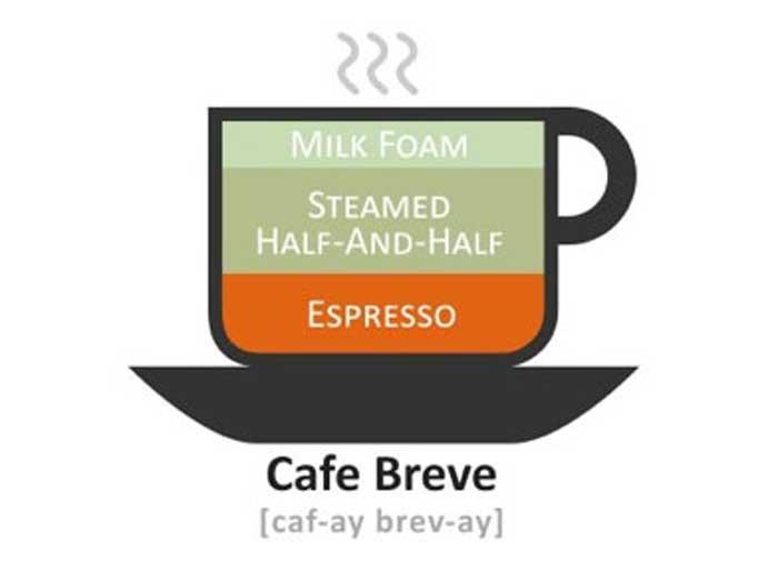 7-4-6-Cafe-Breve