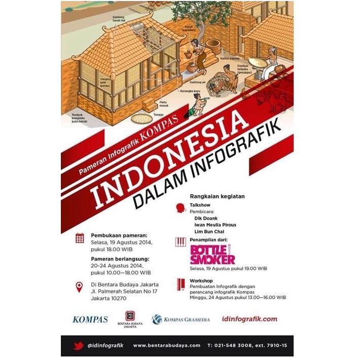 Pameran-Indonesia-dalam-infografik-di-bentara-budaya-jakarta