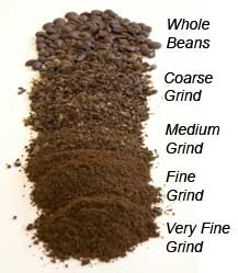 coffee-grind-sizes